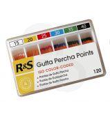 Pointes de Gutta ISO Colorées N°15 28MM - La boîte de 120 pointes