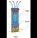 Kit de remplacement Steril Air Pro - Le kit de 4 tubes lumineux T8 25W + filtre